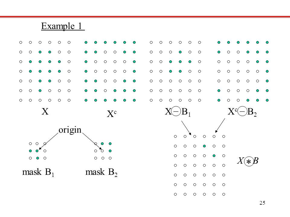 25 X Example 1 mask B 1 mask B 2 origin XcXc X c B 2 X B 1 __ X B *