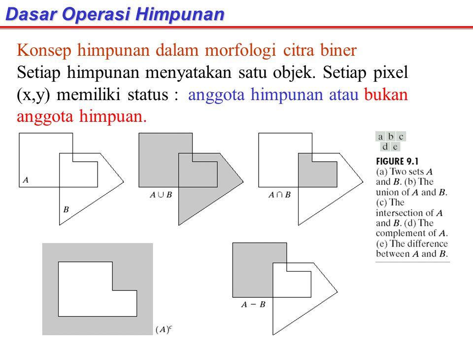 Dasar Operasi Himpunan Konsep himpunan dalam morfologi citra biner Setiap himpunan menyatakan satu objek. Setiap pixel (x,y) memiliki status : anggota