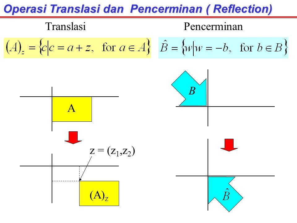 Operasi Translasi dan Pencerminan ( Reflection) A (A) z z = (z 1,z 2 ) TranslasiPencerminan B