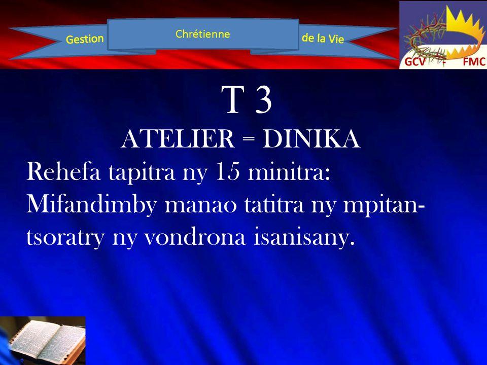 T 3 ATELIER = DINIKA Rehefa tapitra ny 15 minitra: Mifandimby manao tatitra ny mpitan- tsoratry ny vondrona isanisany.