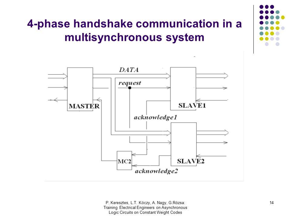P. Keresztes, L.T. Kóczy, A. Nagy, G.Rózsa: Training Electrical Engineers on Asynchronous Logic Circuits on Constant Weight Codes 14 4-phase handshake