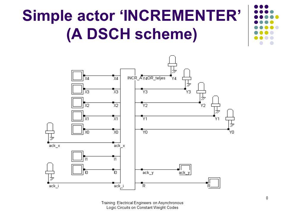 P. Keresztes, L.T. Kóczy, A. Nagy, G.Rózsa: Training Electrical Engineers on Asynchronous Logic Circuits on Constant Weight Codes 20 Simple actor 'INC