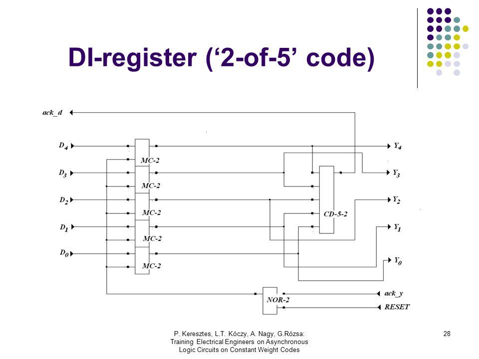 P. Keresztes, L.T. Kóczy, A. Nagy, G.Rózsa: Training Electrical Engineers on Asynchronous Logic Circuits on Constant Weight Codes 28 DI-register ('2-o
