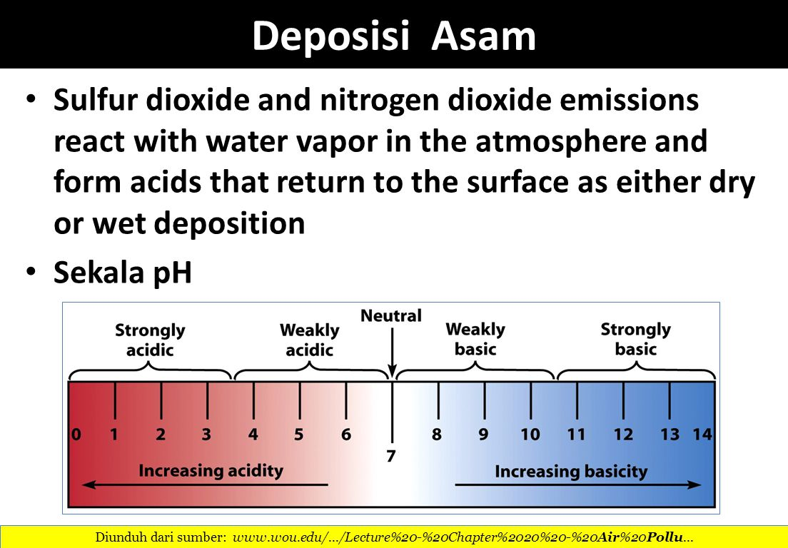 Deposisi Asam Sulfur dioxide and nitrogen dioxide emissions react with water vapor in the atmosphere and form acids that return to the surface as either dry or wet deposition Sekala pH Diunduh dari sumber: www.wou.edu/.../Lecture%20-%20Chapter%2020%20-%20Air%20Pollu...