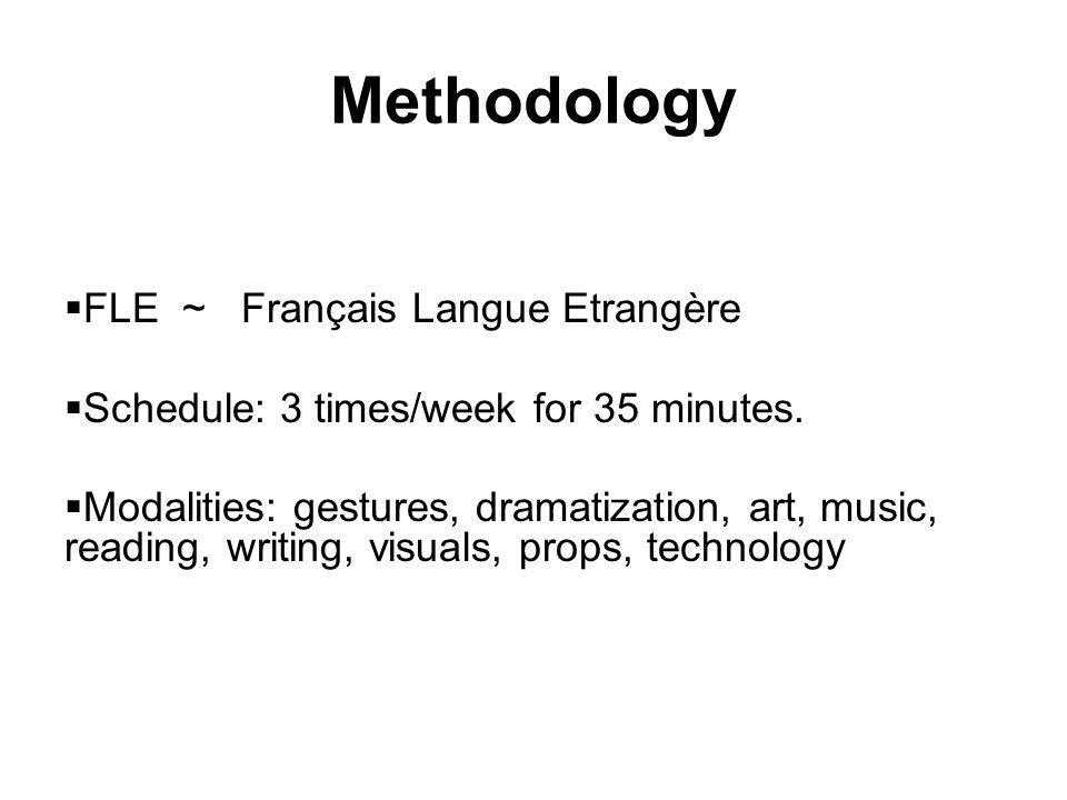 Methodology  FLE ~ Français Langue Etrangère  Schedule: 3 times/week for 35 minutes.