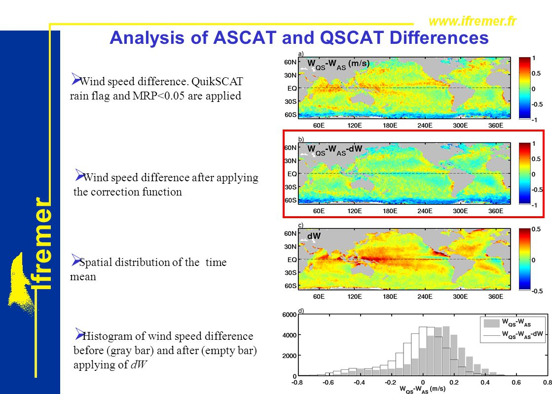 Analysis of ASCAT and QSCAT Differences Atelier Moment Cinetique Paris 26 Novembre 2012  Wind speed difference.