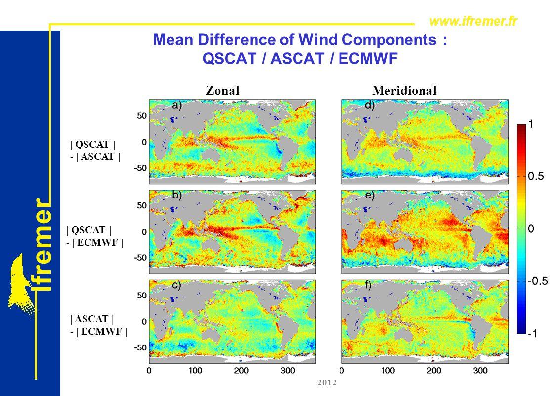 Mean Difference of Wind Components : QSCAT / ASCAT / ECMWF Atelier Moment Cinetique Paris 26 Novembre 2012 | QSCAT | - | ASCAT | | QSCAT | - | ECMWF | | ASCAT | - | ECMWF | ZonalMeridional