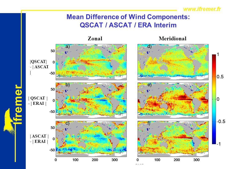 Mean Difference of Wind Components: QSCAT / ASCAT / ERA Interim Atelier Moment Cinetique Paris 26 Novembre 2012 |QSCAT| - | ASCAT | | QSCAT | - | ERAI | | ASCAT | - | ERAI | ZonalMeridional