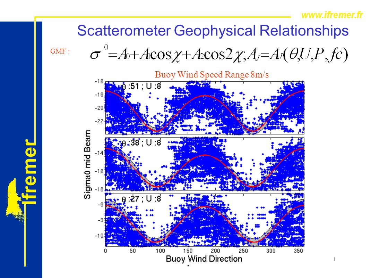PORSEC 2012 Kochi Tutorial GMF : Scatterometer Geophysical Relationships Buoy Wind Speed Range 8m/s