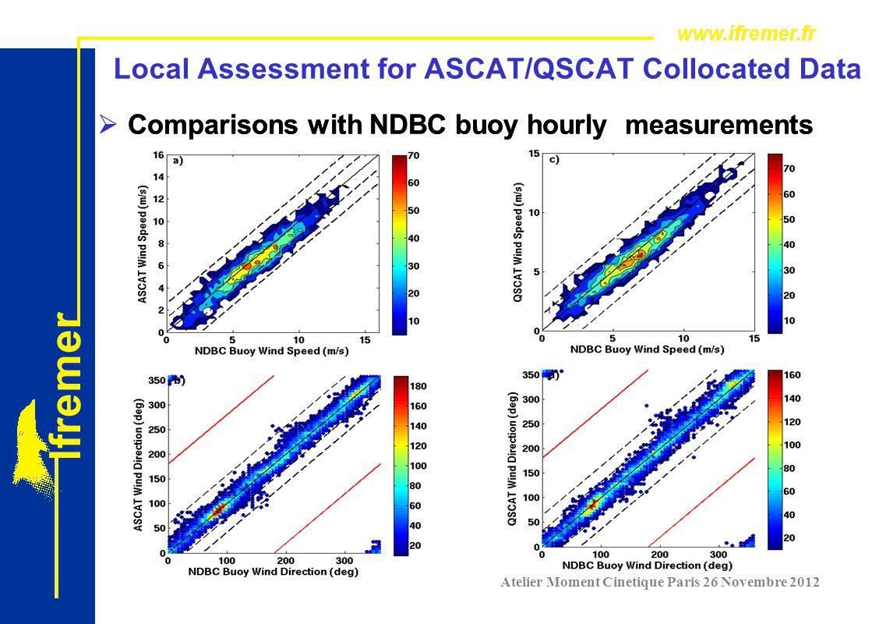 Atelier Moment Cinetique Paris 26 Novembre 2012 Local Assessment for ASCAT/QSCAT Collocated Data  Comparisons with NDBC buoy hourly measurements