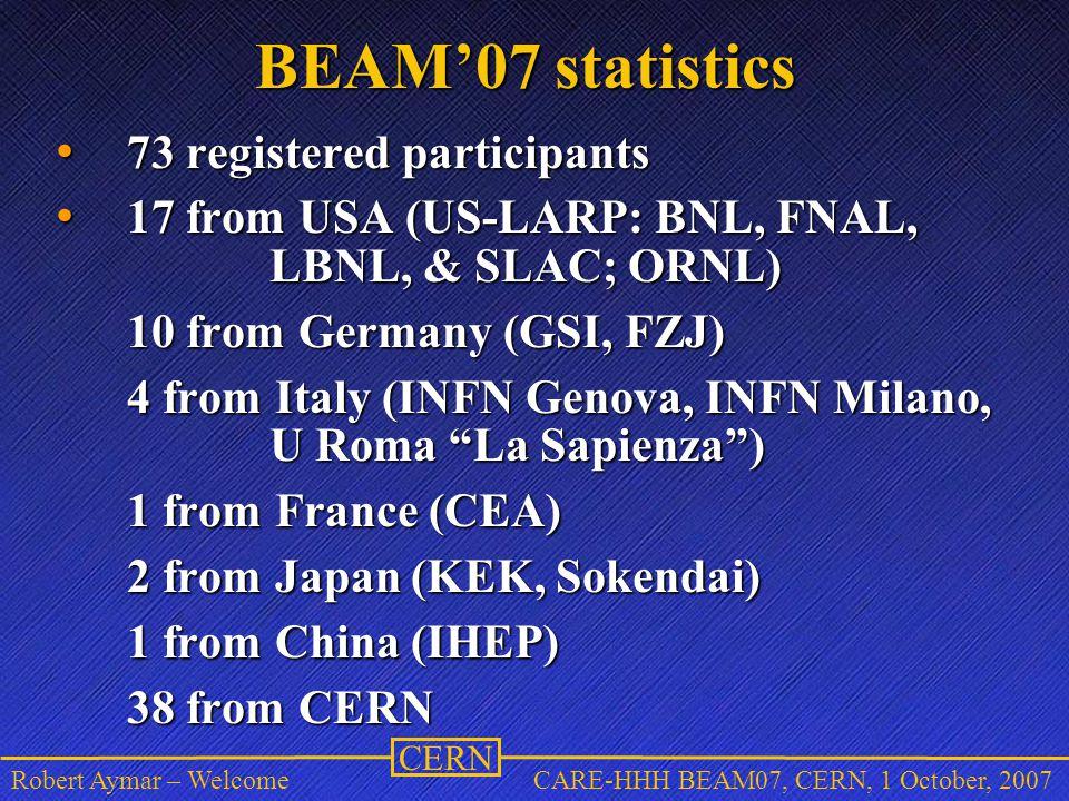 CERN Robert Aymar – WelcomeCARE-HHH BEAM07, CERN, 1 October, 2007 BEAM'07 statistics 73 registered participants 73 registered participants 17 from USA (US-LARP: BNL, FNAL, LBNL, & SLAC; ORNL) 17 from USA (US-LARP: BNL, FNAL, LBNL, & SLAC; ORNL) 10 from Germany (GSI, FZJ) 4 from Italy (INFN Genova, INFN Milano, U Roma La Sapienza ) 1 from France (CEA) 2 from Japan (KEK, Sokendai) 1 from China (IHEP) 38 from CERN