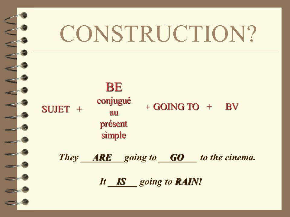 CONSTRUCTION? SUJET + BE conjugué au présent simple + GOING TO + BV They _________going to ________ to the cinema. ______RAIN! It ______ going to RAIN