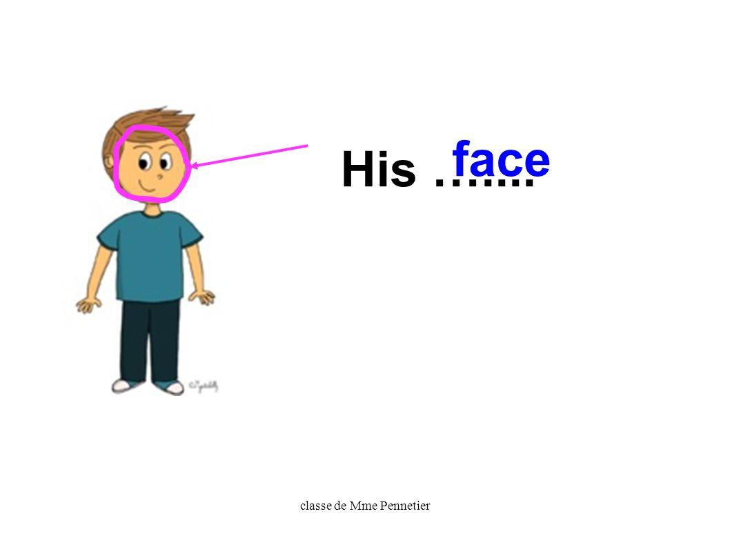 classe de Mme Pennetier His ….... face