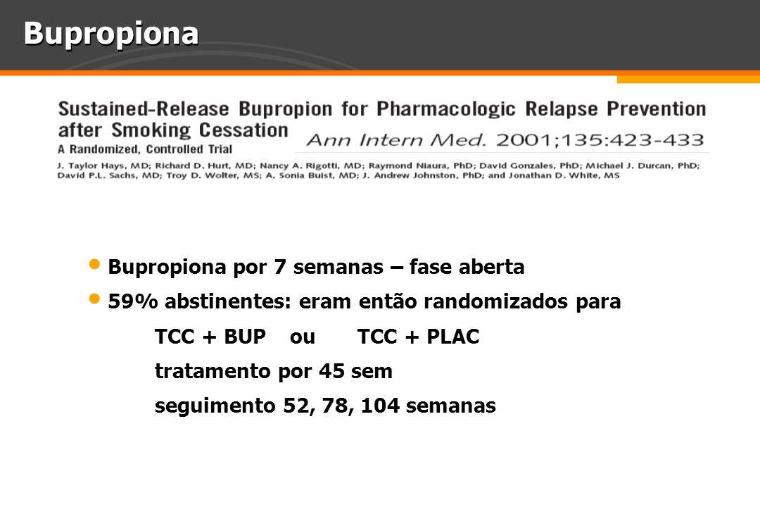 Bupropiona por 7 semanas – fase aberta 59% abstinentes: eram então randomizados para TCC + BUP ou TCC + PLAC tratamento por 45 sem seguimento 52, 78, 104 semanas Bupropiona
