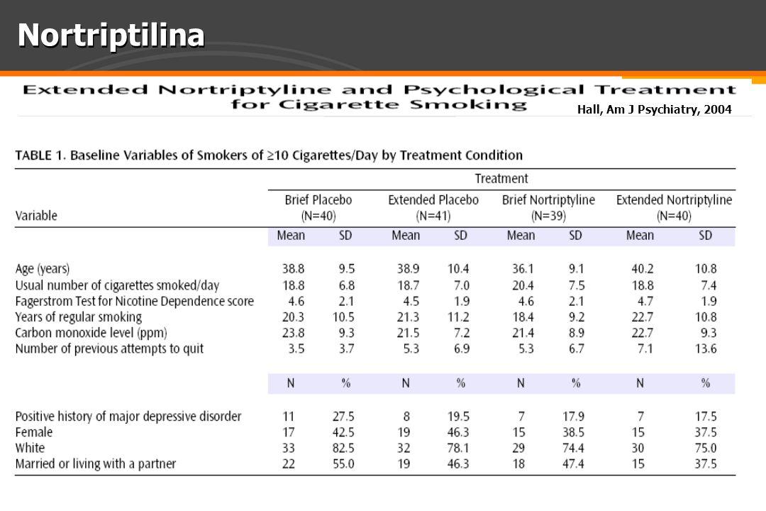 Hall, Am J Psychiatry, 2004 Nortriptilina