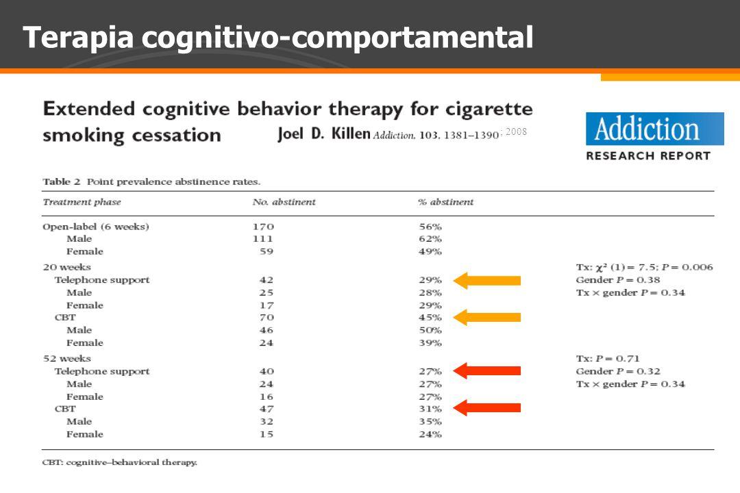; 2008 Terapia cognitivo-comportamental