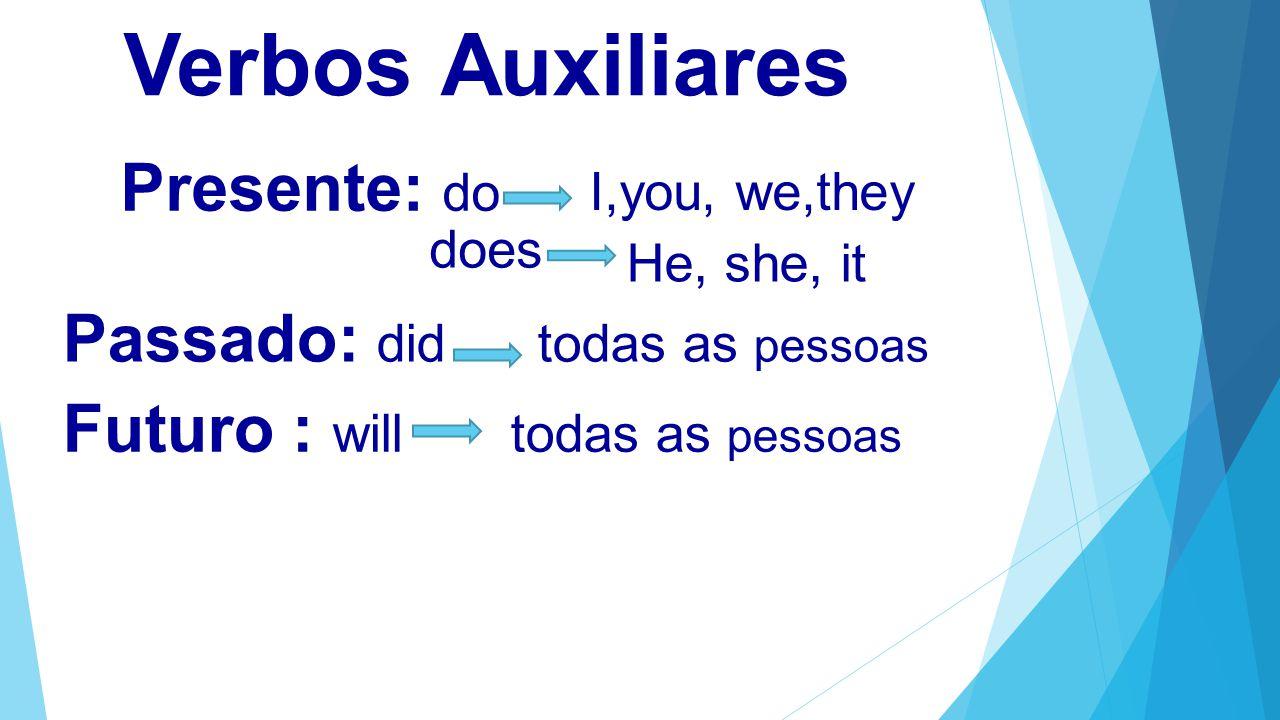 Passado: did todas as pessoas Verbos Auxiliares Presente: do I,you, we,they does He, she, it Futuro : will todas as pessoas