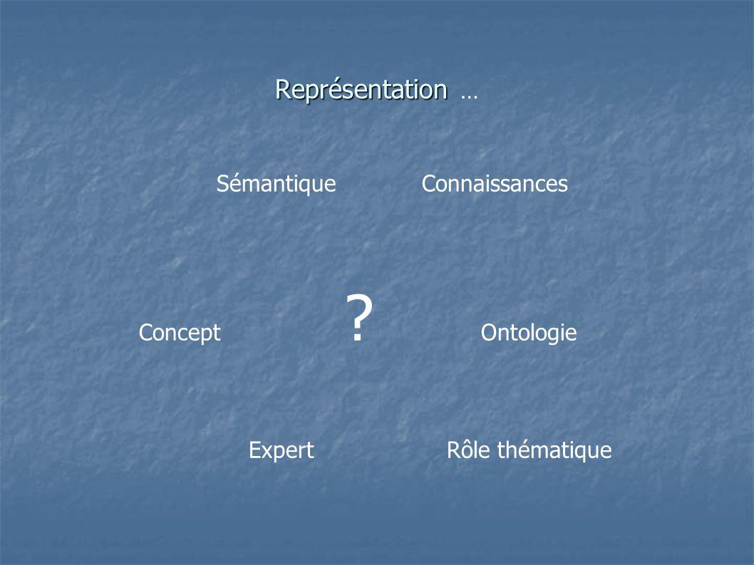 Représentation Représentation … SémantiqueConnaissances Concept Ontologie Expert Rôle thématique