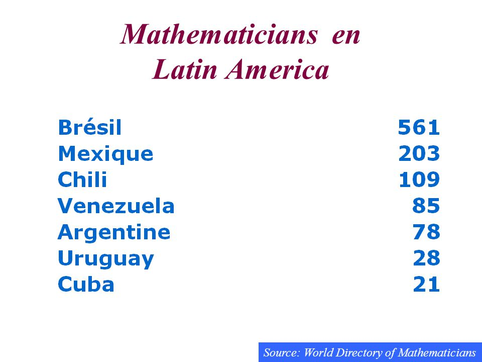 Mathematicians en Latin America Source: World Directory of Mathematicians