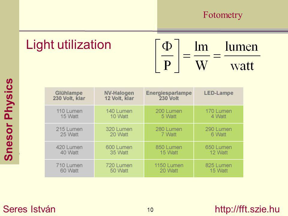 Snesor Physics Seres István 10 http://fft.szie.hu Fotometry Light utilization