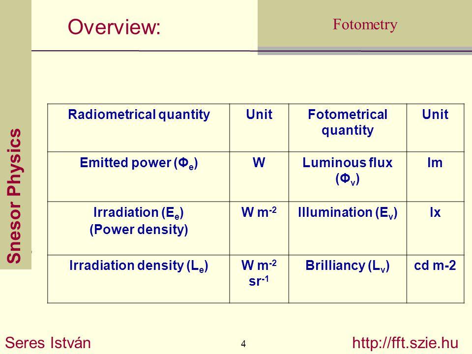 Snesor Physics Seres István 4 http://fft.szie.hu Fotometry Overview: Radiometrical quantityUnitFotometrical quantity Unit Emitted power (Φ e )WLuminous flux (Φ v ) lm Irradiation (E e ) (Power density) W m -2 Illumination (E v )lx Irradiation density (L e )W m -2 sr -1 Brilliancy (L v )cd m-2