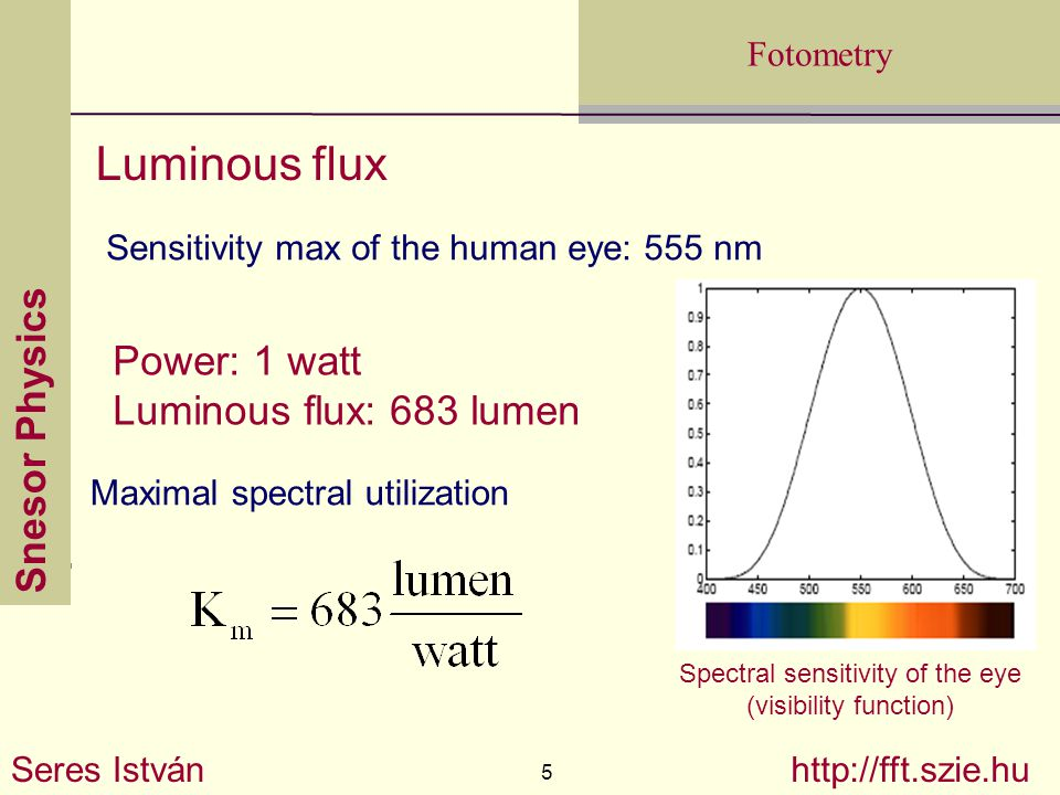 Snesor Physics Seres István 5 http://fft.szie.hu Fotometry Luminous flux Spectral sensitivity of the eye (visibility function) Sensitivity max of the human eye: 555 nm Power: 1 watt Luminous flux: 683 lumen Maximal spectral utilization