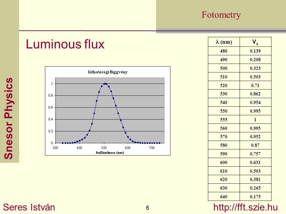 Snesor Physics Seres István 6 http://fft.szie.hu Fotometry  (nm) V 4800.139 4900.208 5000.323 5100.503 5200.71 5300.862 5400.954 5500.995 5551 5600.995 5700.952 5800.87 5900.757 6000.631 6100.503 6200.381 6300.265 6400.175 Luminous flux