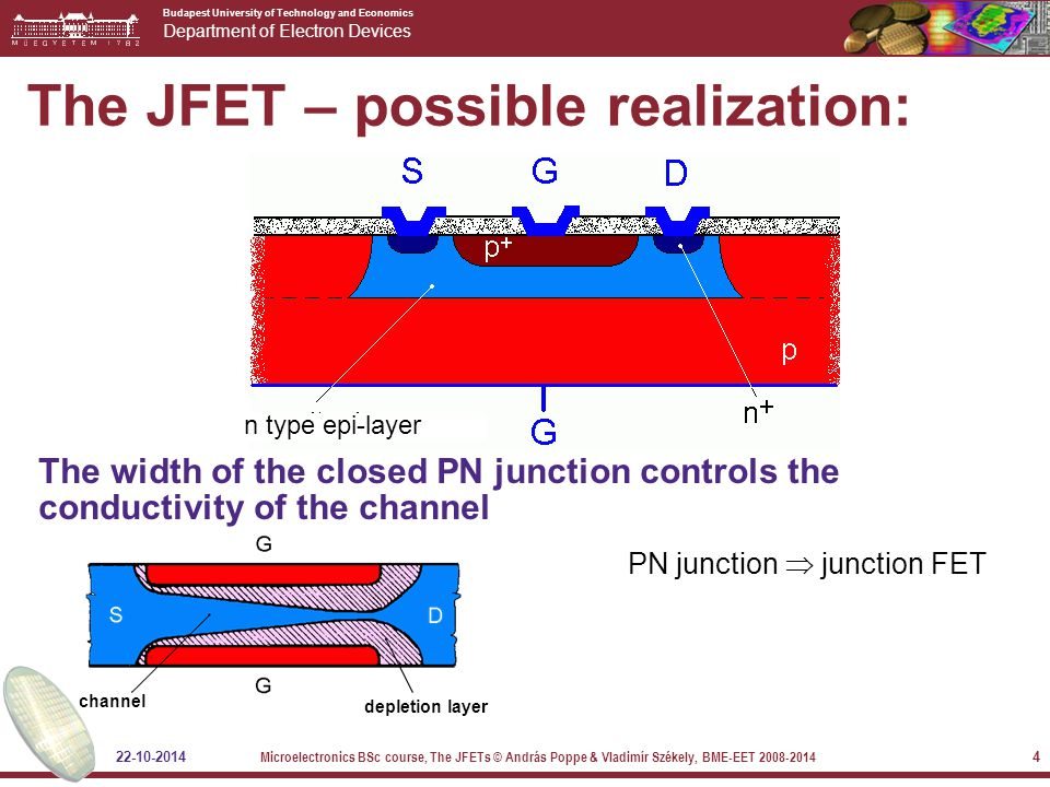 Budapest University of Technology and Economics Department of Electron Devices 22-10-2014 Microelectronics BSc course, The JFETs © András Poppe & Vladimír Székely, BME-EET 2008-2014 4 The JFET – possible realization: The width of the closed PN junction controls the conductivity of the channel PN junction  junction FET depletion layer channel n type epi-layer