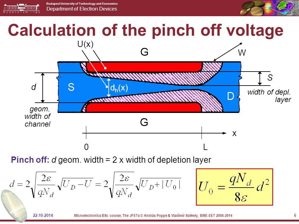 Budapest University of Technology and Economics Department of Electron Devices 22-10-2014 Microelectronics BSc course, The JFETs © András Poppe & Vladimír Székely, BME-EET 2008-2014 6 Calculation of the pinch off voltage d h (x) 0 L x S width of depl.