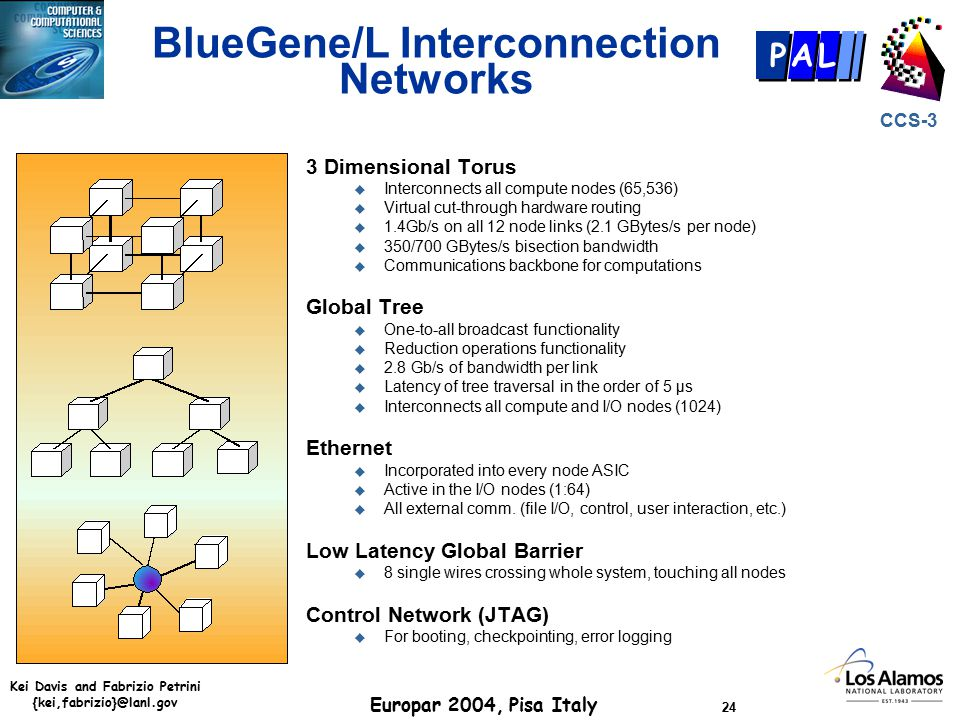 Kei Davis and Fabrizio Petrini {kei,fabrizio}@lanl.gov Europar 2004, Pisa Italy 24 CCS-3 P AL BlueGene/L Interconnection Networks 3 Dimensional Torus u Interconnects all compute nodes (65,536) u Virtual cut-through hardware routing u 1.4Gb/s on all 12 node links (2.1 GBytes/s per node) u 350/700 GBytes/s bisection bandwidth u Communications backbone for computations Global Tree u One-to-all broadcast functionality u Reduction operations functionality u 2.8 Gb/s of bandwidth per link u Latency of tree traversal in the order of 5 µs u Interconnects all compute and I/O nodes (1024) Ethernet u Incorporated into every node ASIC u Active in the I/O nodes (1:64) u All external comm.