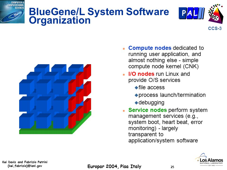 Kei Davis and Fabrizio Petrini {kei,fabrizio}@lanl.gov Europar 2004, Pisa Italy 25 CCS-3 P AL BlueGene/L System Software Organization n Compute nodes dedicated to running user application, and almost nothing else - simple compute node kernel (CNK) n I/O nodes run Linux and provide O/S services u file access u process launch/termination u debugging n Service nodes perform system management services (e.g., system boot, heart beat, error monitoring) - largely transparent to application/system software