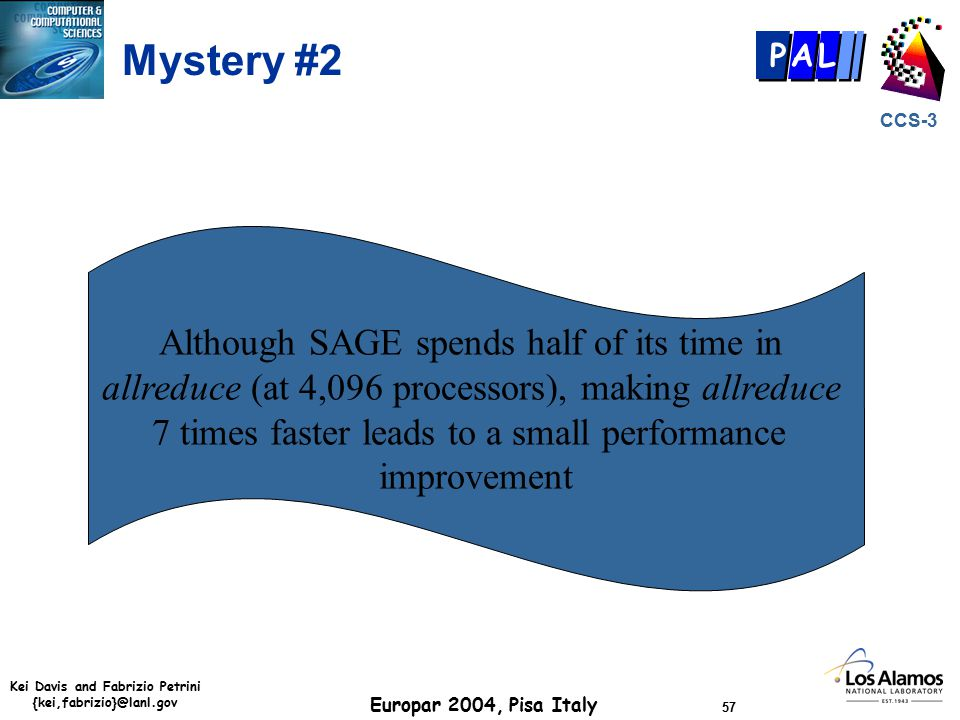 Kei Davis and Fabrizio Petrini {kei,fabrizio}@lanl.gov Europar 2004, Pisa Italy 57 CCS-3 P AL Mystery #2 Although SAGE spends half of its time in allreduce (at 4,096 processors), making allreduce 7 times faster leads to a small performance improvement
