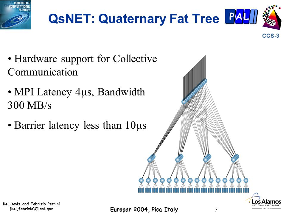 Kei Davis and Fabrizio Petrini {kei,fabrizio}@lanl.gov Europar 2004, Pisa Italy 7 CCS-3 P AL QsNET: Quaternary Fat Tree Hardware support for Collective Communication MPI Latency 4  s, Bandwidth 300 MB/s Barrier latency less than 10  s