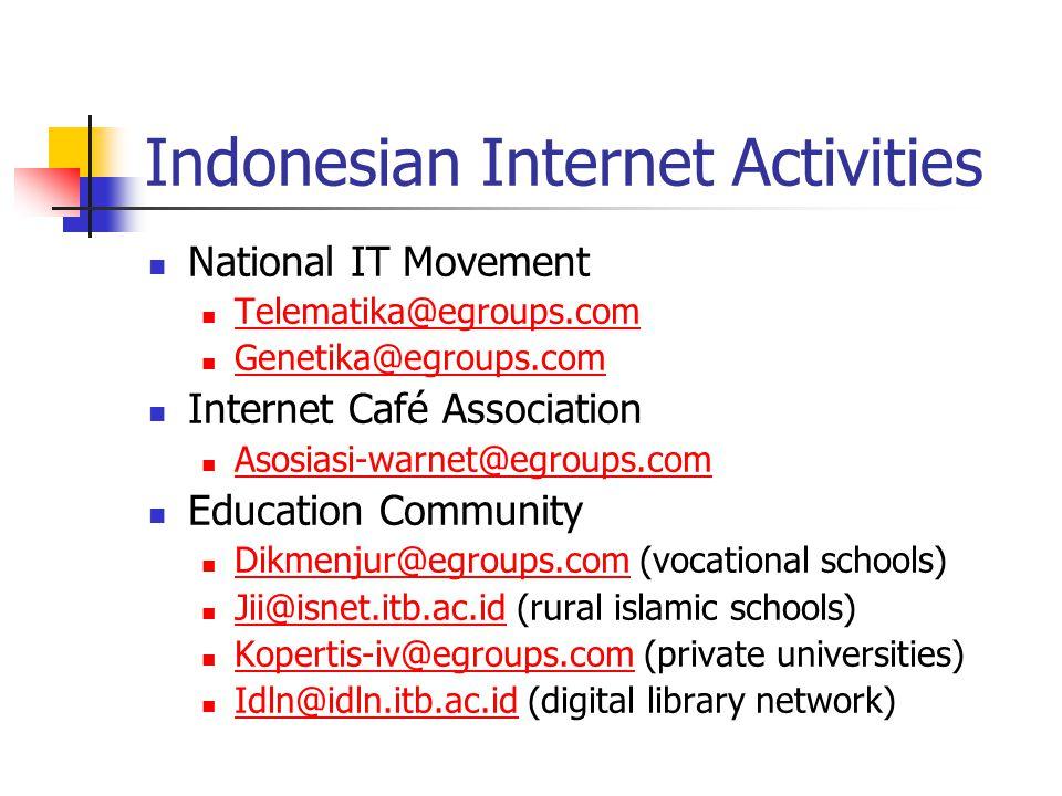 Indonesian Internet Activities National IT Movement Telematika@egroups.com Genetika@egroups.com Internet Café Association Asosiasi-warnet@egroups.com Education Community Dikmenjur@egroups.com (vocational schools) Dikmenjur@egroups.com Jii@isnet.itb.ac.id (rural islamic schools) Jii@isnet.itb.ac.id Kopertis-iv@egroups.com (private universities) Kopertis-iv@egroups.com Idln@idln.itb.ac.id (digital library network) Idln@idln.itb.ac.id