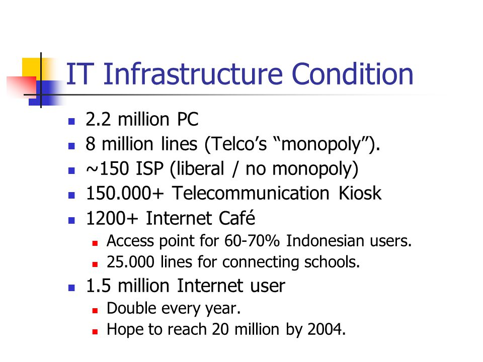 "IT Infrastructure Condition 2.2 million PC 8 million lines (Telco's ""monopoly""). ~150 ISP (liberal / no monopoly) 150.000+ Telecommunication Kiosk 120"