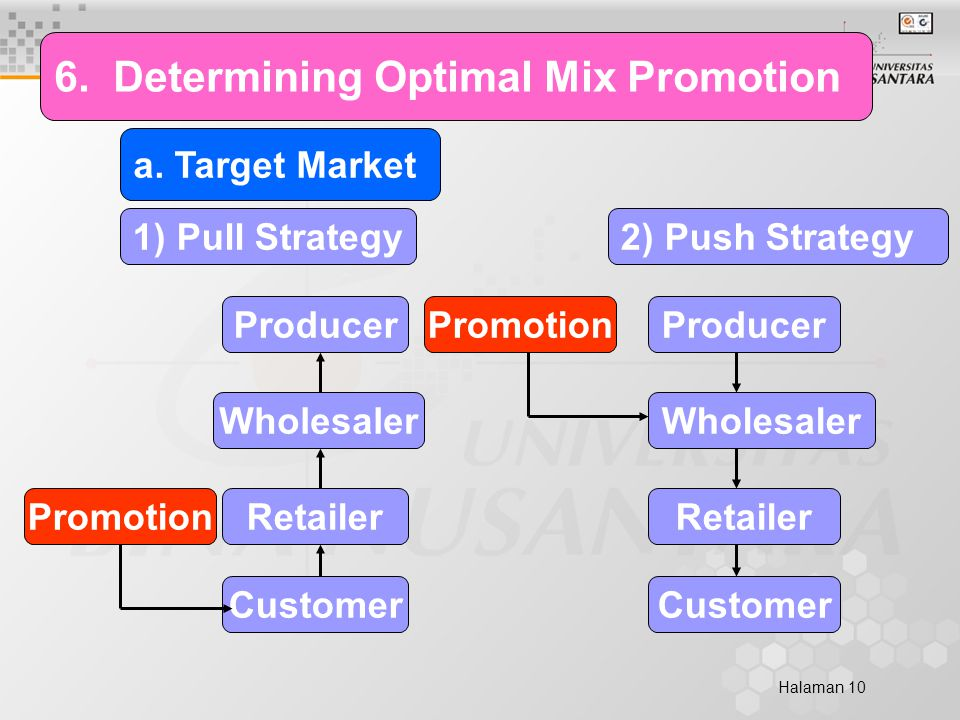 Halaman 10 6. Determining Optimal Mix Promotion a.