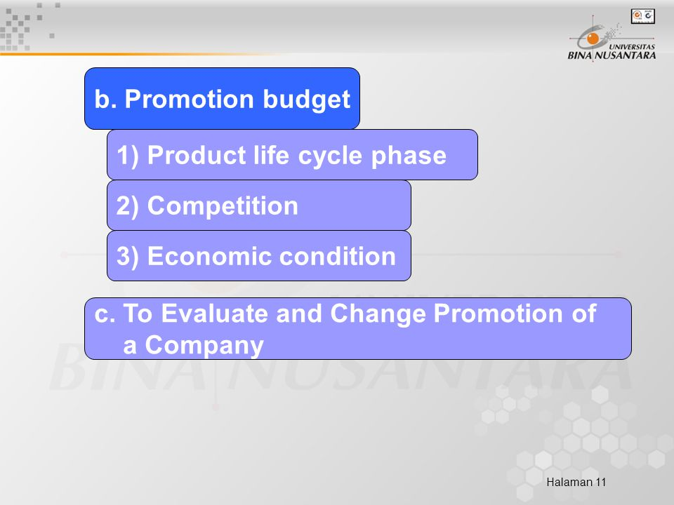 Halaman 11 b. Promotion budget 1) Product life cycle phase 2) Competition 3) Economic condition c.