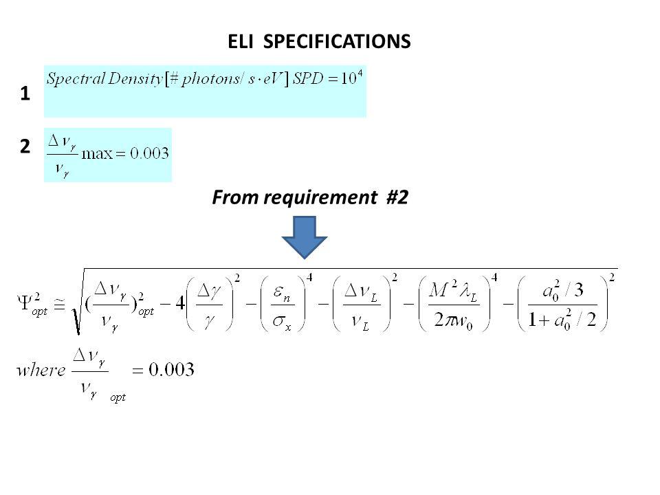 INPUT DATA FOR THE MATLAB PROGRAM Laser pulse energy U=1 J Laser photon energy h =2.4 eV  = 0.0005 Collision angle  =0 Electron beam energy=360 MeV (first ELI ip)  t=4 ps  t=5 ps HYBRID scheme FULL-C band Wp1 point Q=250pC,  /  =0.6*10 -3