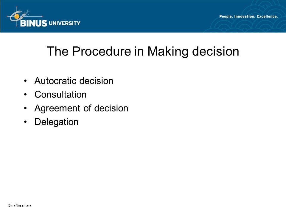 Bina Nusantara The Procedure in Making decision Autocratic decision Consultation Agreement of decision Delegation