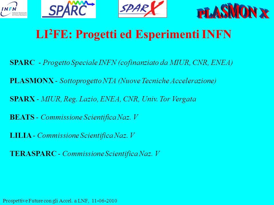 Prospettive Future con gli Accel. a LNF, 11-06-2010 LI 2 FE: Progetti ed Esperimenti INFN SPARC - Progetto Speciale INFN (cofinanziato da MIUR, CNR, E