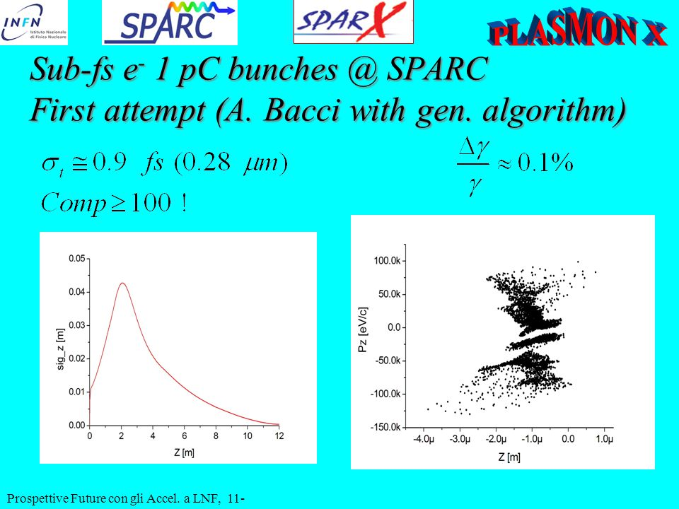 Sub-fs e - 1 pC bunches @ SPARC First attempt (A. Bacci with gen.