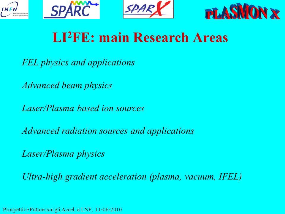 Prospettive Future con gli Accel. a LNF, 11-06-2010 FEL physics and applications Advanced beam physics Laser/Plasma based ion sources Advanced radiati