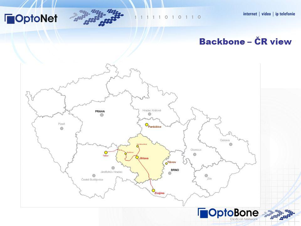 Backbone – ČR view