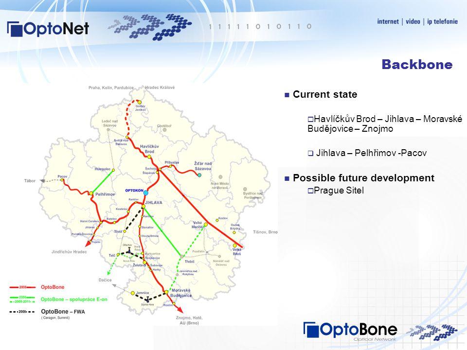 Current state  Havlíčkův Brod – Jihlava – Moravské Budějovice – Znojmo  Jihlava – Pelhřimov -Pacov Possible future development  Prague Sitel Backbone