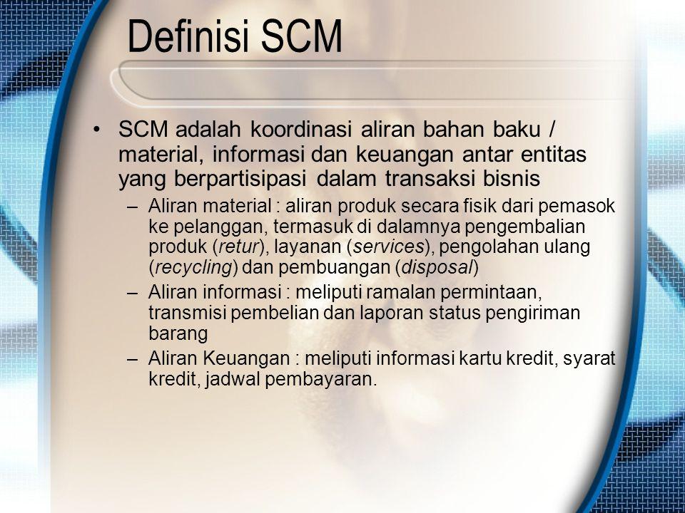 Definisi SCM SCM adalah koordinasi aliran bahan baku / material, informasi dan keuangan antar entitas yang berpartisipasi dalam transaksi bisnis –Alir
