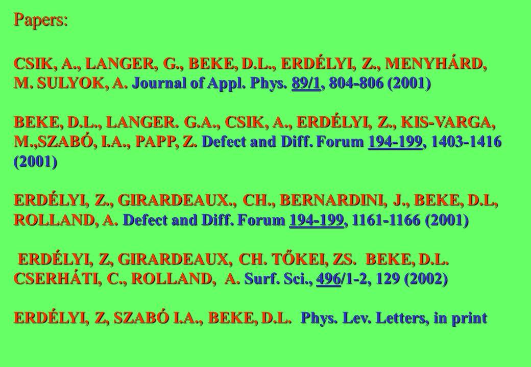 Papers: CSIK, A., LANGER, G., BEKE, D.L., ERDÉLYI, Z., MENYHÁRD, M.