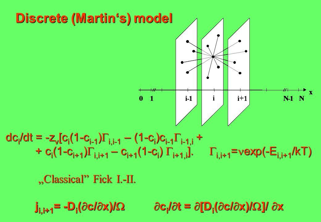 Discrete (Martin's) model dc i /dt = -z v [c i (1-c i-1 )  i,i-1 – (1-c i )c i-1  i-1,i + + c i (1-c i+1 )  i,i+1 – c i+1 (1-c i )  i+1,i ].