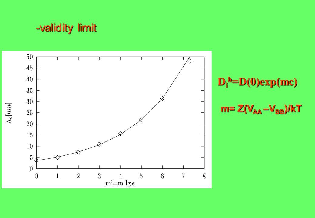 -validity limit -validity limit m= Z(V AA –V BB )/kT D i h =D(0)exp(mc)