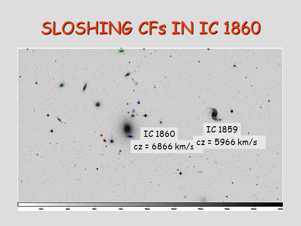 SLOSHING CFs IN IC 1860 cz = 6866 km/s IC 1860 cz = 5966 km/s IC 1859