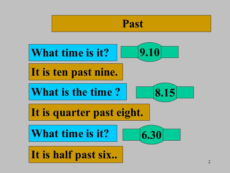 2 Past What time is it. 9.10 It is ten past nine.